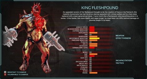 killing floor 2 king flesh pound king fleshpound tripwire interactive wiki