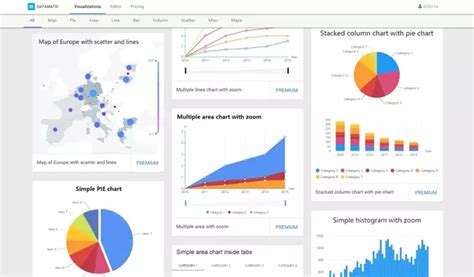 d3 layout cloud js what are the data visualization alternatives to d3 js quora