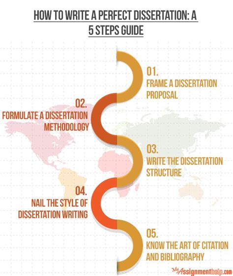 dissertation steps myassignmenthelp a dissertation is lengthy of