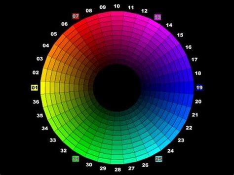 el crculo se ha c 205 rculo crom 193 tico para maquillaje youtube