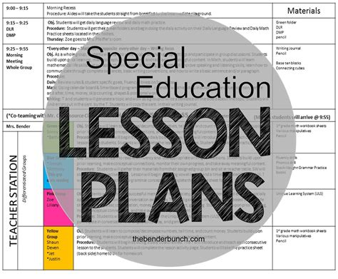 Special Education Weekly Lesson Plan Template the bender bunch special education lesson plans