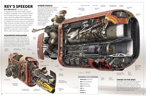 at at cross section these cross sections of ships and vehicles from star wars