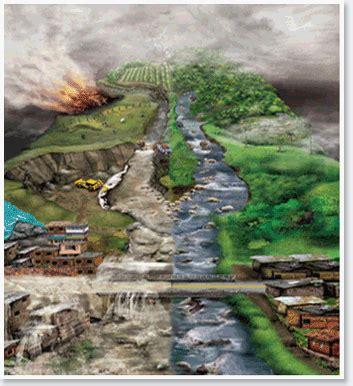 imagenes de riesgos naturales geologicos geograf 237 a ambiental de costa rica procesos ambientales y
