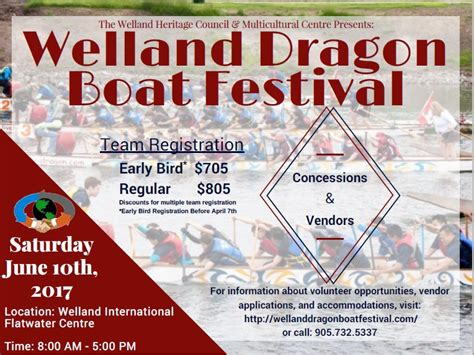 dragon boat results 2017 welland dragonboat festival june 9th and 10th 2017
