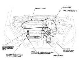 2006 Honda Pilot Code P0420 Crv Ex Code P1078 On Obd System Check Engine Light On Mil