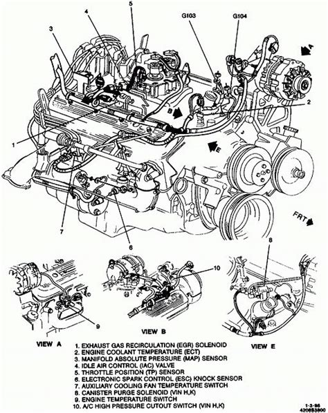 chevy 350 engine diagram wiring diagram manual
