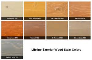 exterior wood stain colors exterior stain colors for wood hondurasliteraria info