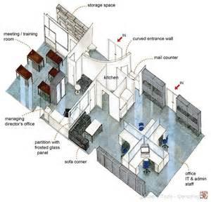 Open Layout Floor Plans office layout design amp project management nagoya japan