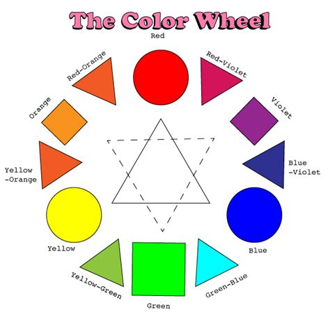 color archetypes ethan yaycolorwheels png color archetypes