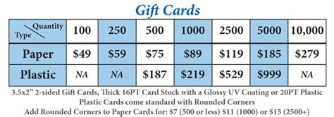 Gift Card Prices - n hance gift card printing franchise print shop