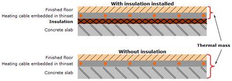 pex hydro radiant flooring depth on existing slab gres shed underfloor insulation