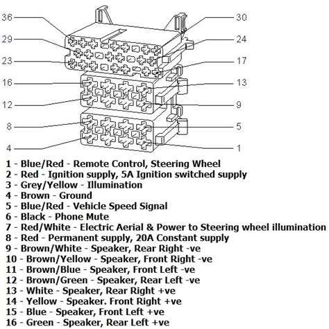 wiring diagram vauxhall astra radio 28 images holden