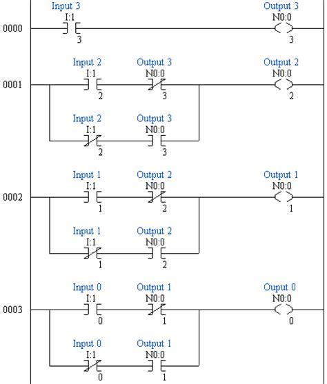 plc ladder logic symbols pdf wiring diagrams wiring