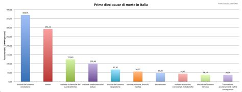 morte in cause dibattito morsanese giugno 2014