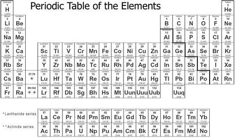 What Is Ca On The Periodic Table by Nathan S Norco Ca