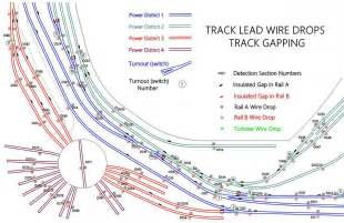 Ho scale dcc wiring diagram free image wiring diagram amp engine