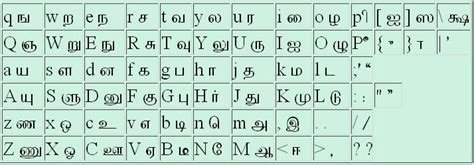 bamini keyboard layout free download download bamini tamil font free