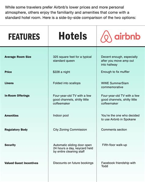 airbnb hotel infographic airbnb vs hotels theonion com