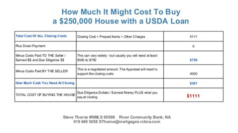 how much does a house appraisal cost how much does a house appraisal cost 28 images how much do home appraisals cost