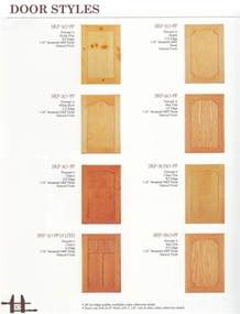Types Of Cabinet Doors 10 Fabulous Door Design Ideas Interior Exterior Doors