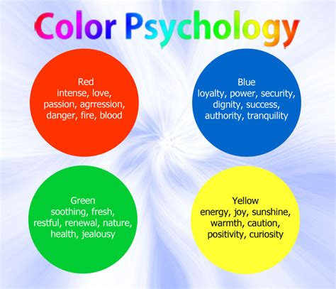 what does color what does the color of your logo say about your business
