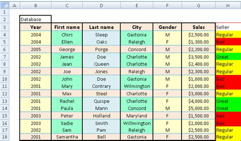tutorial using excel as a database image gallery excel database