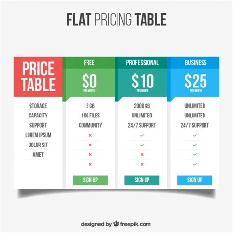 pricing tables template in flat design vector premium download web element of pricing tables in flat design vector