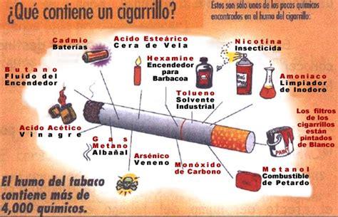 Sorprendentemente una vez que dejas de fumar el organismo comienza a