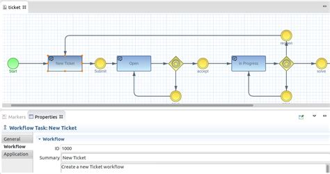 workflow modelling imixs open source workflow the imixs bpmn modeler user