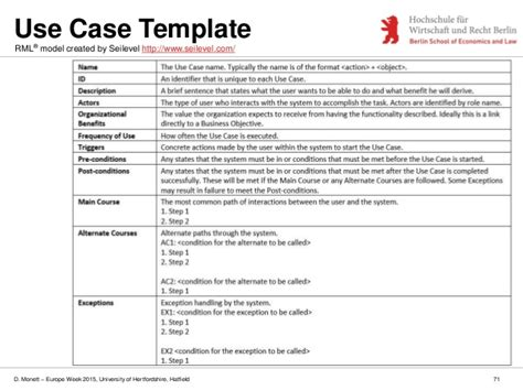 template business description template outline of plan example