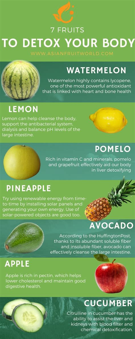 Fruits Detox by 7 Fruits That Best Detox Our Asian Fruit World