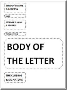 Business Letters Layout Layout For Business Letters Literally Communication