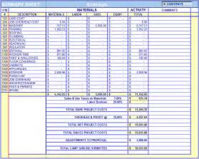 ideas about construction estimating worksheets free