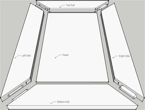Recessed Panel Joint Cabinet Doors Interior Kitchen Cabinet Door Joints
