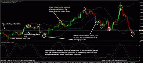 swing trading stop loss swing trading stop loss strategies yukabolypohe web fc2 com