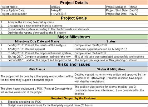 status report in word dzeo tk