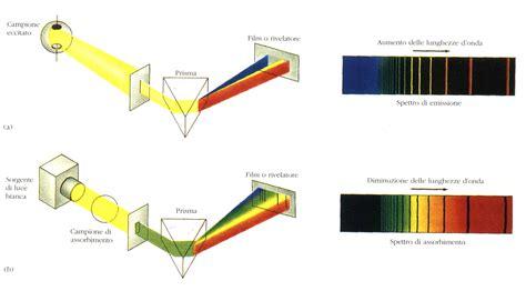 dispense di fisica tecnica read ebook dispense per il corso di dipartimento di