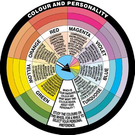 color wheel personality test 35 best images about what s your colour personality on