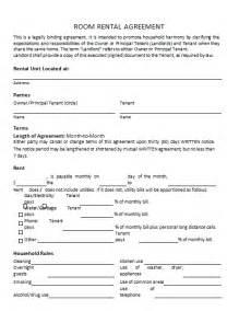 Renters Agreement Template sample of rental agreement letter sample letter with