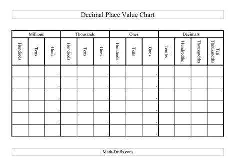place value template with decimals decimal place value chart a math places