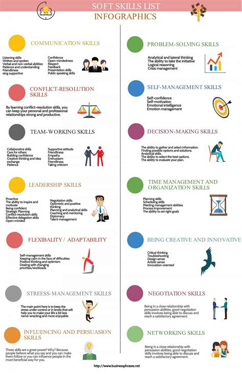 soft skills list infographic visual ly