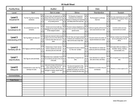 5s cleaning schedule template 5s cleaning schedule template 28 images 5s checklist