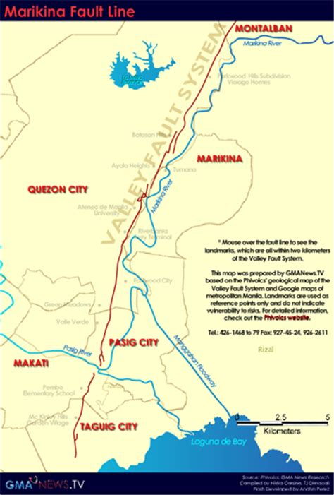 earthquake quezon city rotary club of sto domingo qc philippines west valley