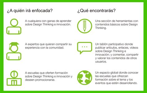 layout que es en español plataforma global sobre design thinking design thinking