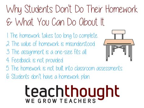 Homework College Time by Why Students Don T Do Their Homework And What You Can Do