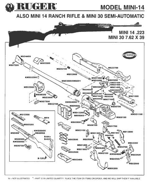 mini 14 parts diagram mini gun schematics mini free engine image for user