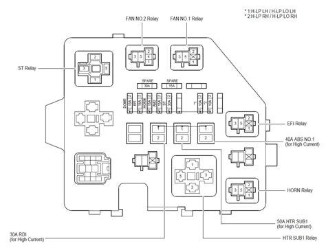 2003 mitsubishi lancer fuse box diagramarb reversing