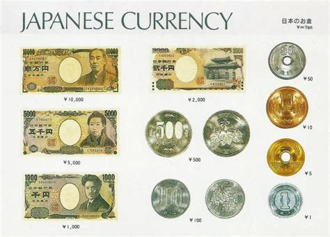 currency converter japanese yen japanese currency to us dollars gci phone service