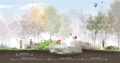 Design Stream mikyoung kim design chicago botanic gardenmikyoung kim