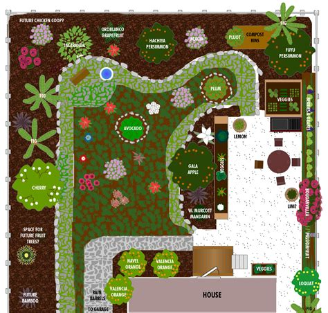 Home Garden Layout 1000 Images About Landscaping Plans On Pinterest Yard
